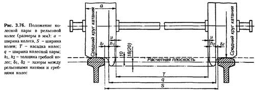 Zp 3 76.jpg